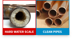 clean pipes comparison